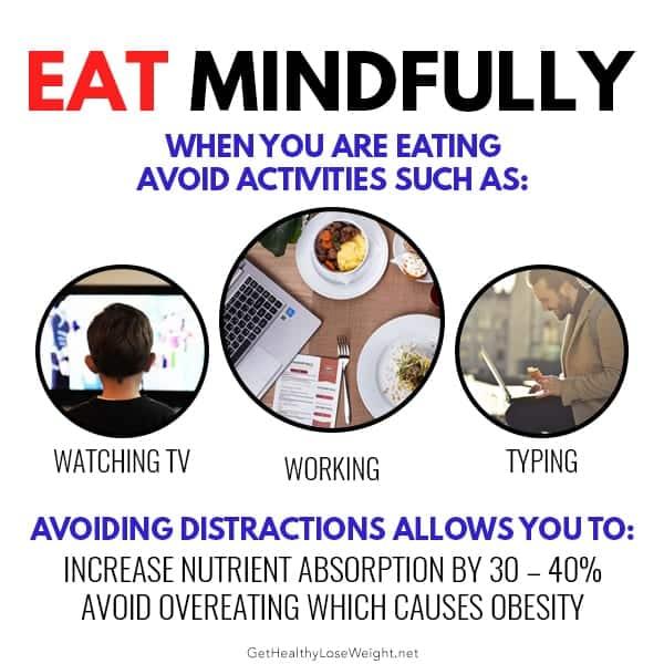 Eat Mindfully